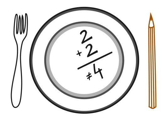 Liczby na talerzu